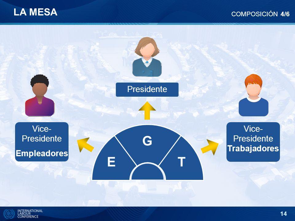 14 LA MESA COMPOSICIÓN 4/6 Vice- Presidente Empleadores Presidente Vice- Presidente Trabajadores G ET