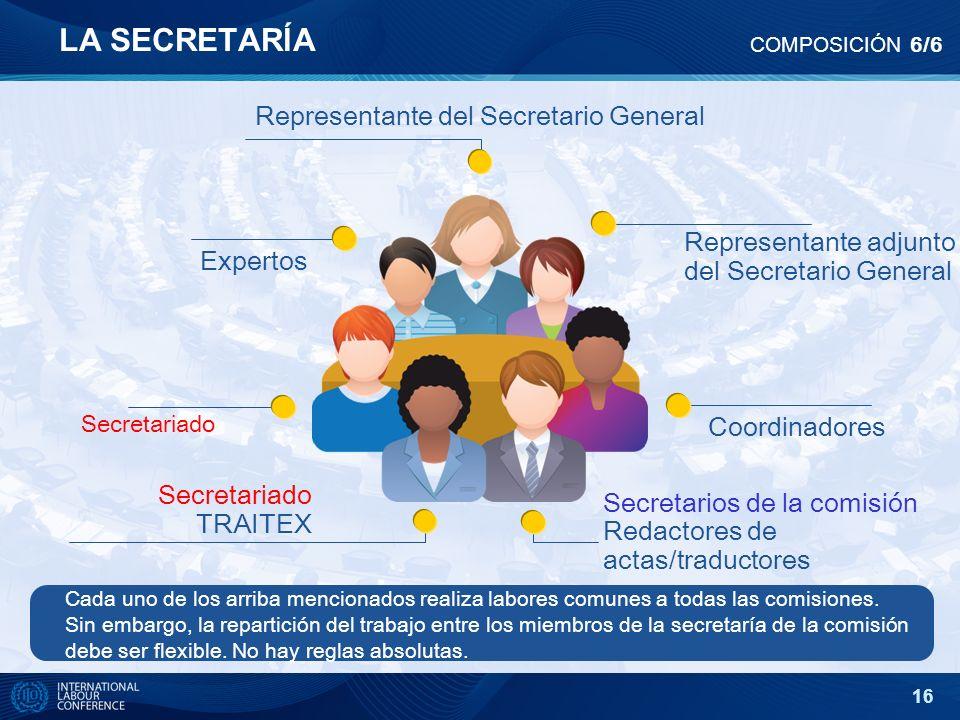 16 Representante del Secretario General Expertos Coordinadores Representante adjunto del Secretario General Secretariado TRAITEX Secretarios de la com