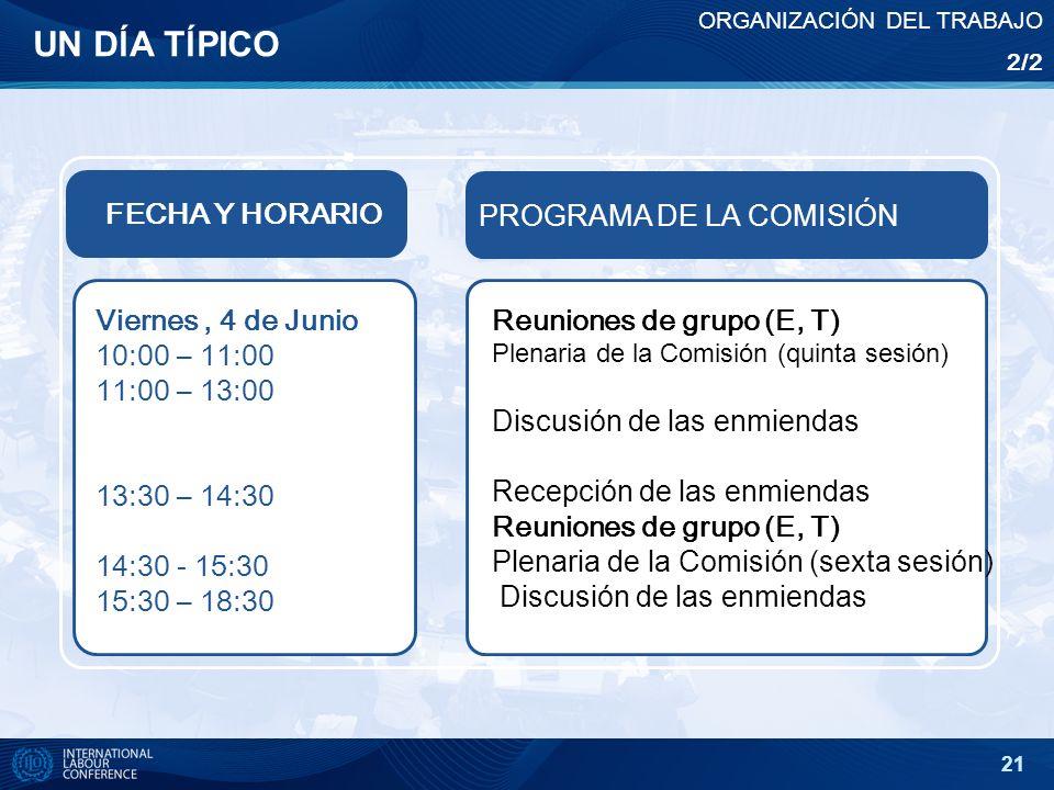 21 UN DĺA TĺPICO FECHA Y HORARIO PROGRAMA DE LA COMISIÓN Viernes, 4 de Junio 10:00 – 11:00 11:00 – 13:00 13:30 – 14:30 14:30 - 15:30 15:30 – 18:30 Reu