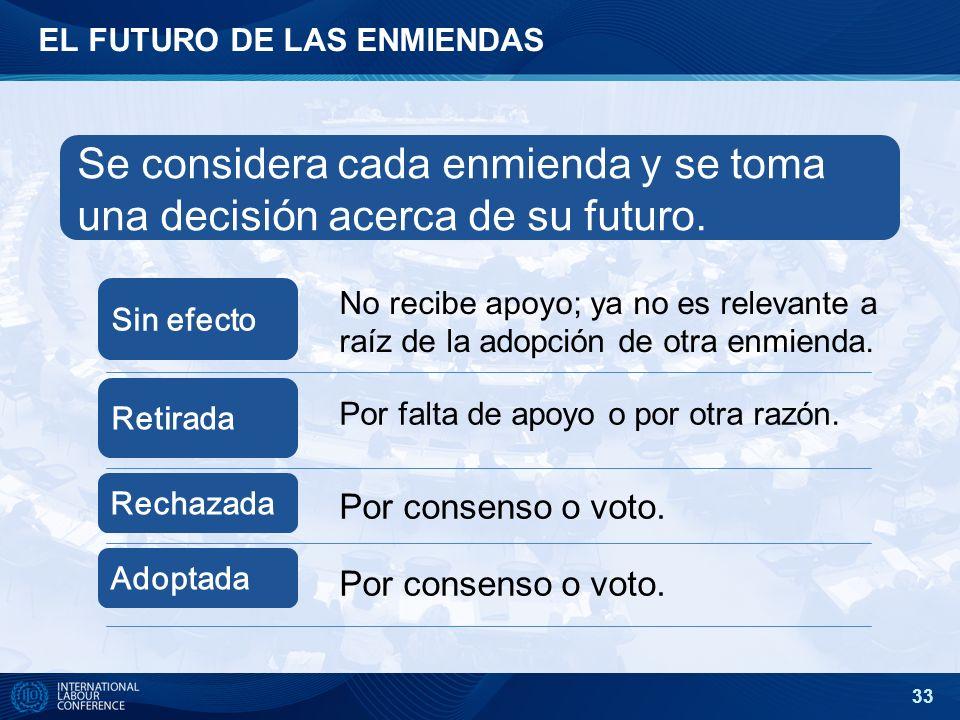 33 EL FUTURO DE LAS ENMIENDAS Se considera cada enmienda y se toma una decisión acerca de su futuro. Sin efecto Por falta de apoyo o por otra razón. R