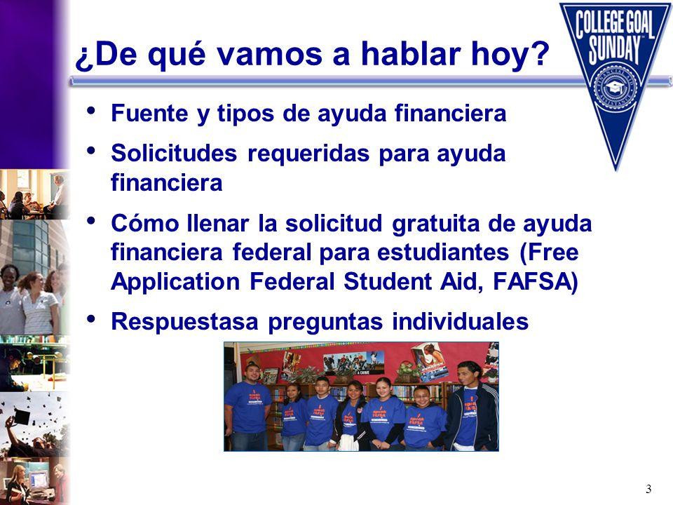 3 ¿De qué vamos a hablar hoy? Fuente y tipos de ayuda financiera Solicitudes requeridas para ayuda financiera Cómo llenar la solicitud gratuita de ayu