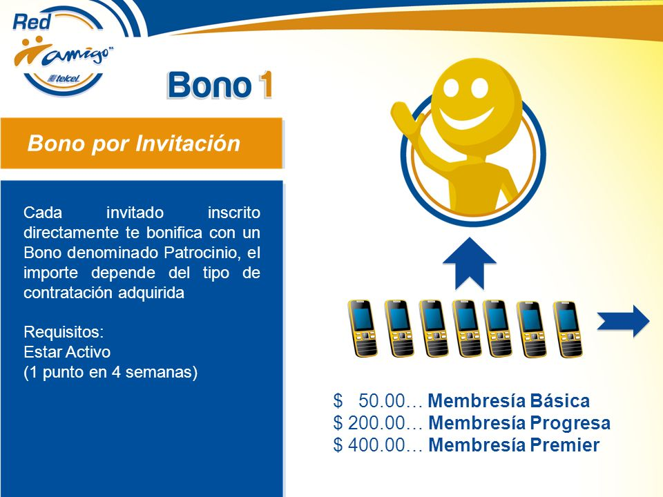 $ 50.00… Membresía Básica $ 200.00… Membresía Progresa $ 400.00… Membresía Premier Bono por Invitación Cada invitado inscrito directamente te bonifica