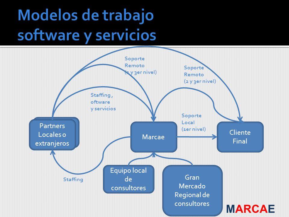 MARCAE Equipo local de consultores Cliente Final Marcae Partners Locales o extranjeros Staffing Gran Mercado Regional de consultores Staffing, oftware