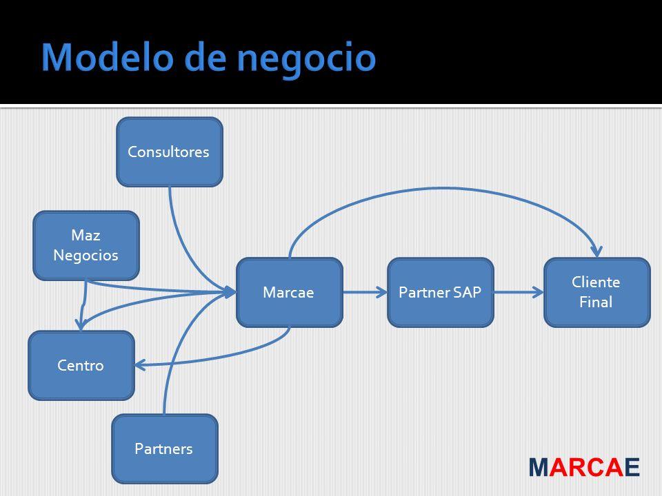 MARCAE Cliente Final MarcaePartner SAPMarcae Maz Negocios Centro Partners Consultores