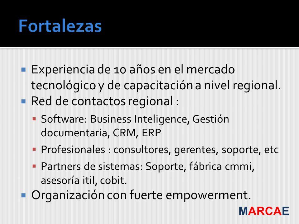Experiencia de 10 años en el mercado tecnológico y de capacitación a nivel regional. Red de contactos regional : Software: Business Inteligence, Gesti