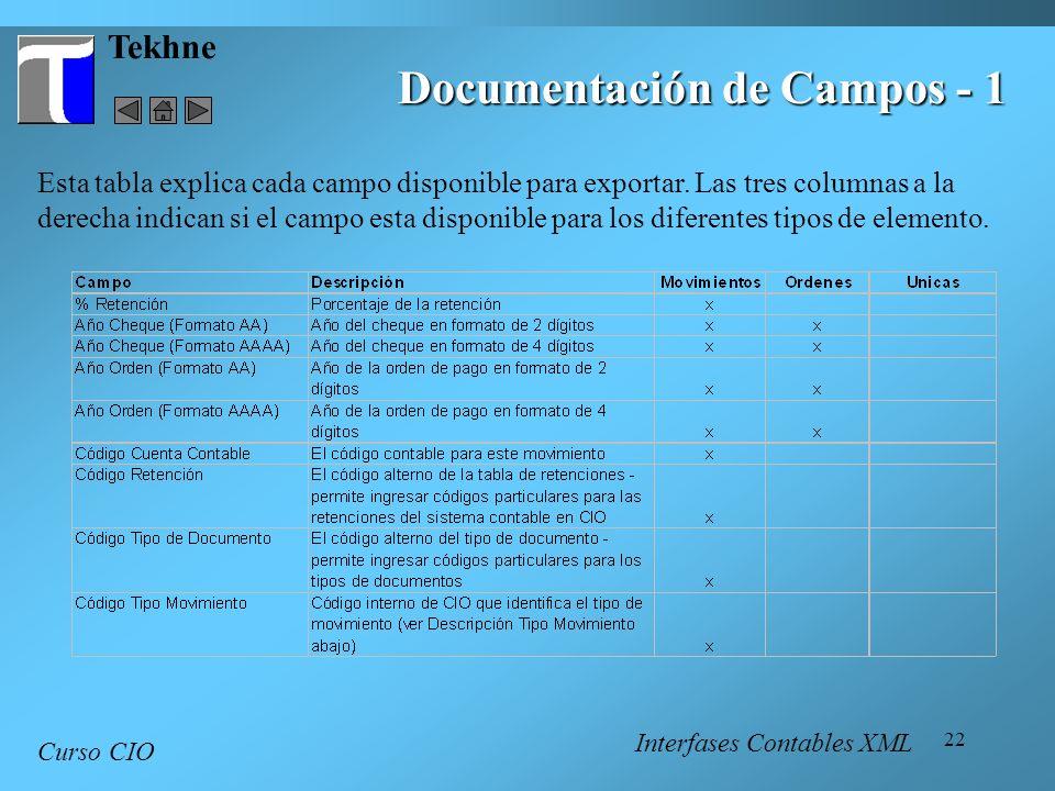22 Tekhne Curso CIO Documentación de Campos - 1 Esta tabla explica cada campo disponible para exportar. Las tres columnas a la derecha indican si el c