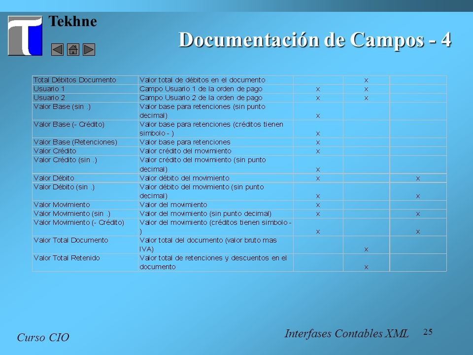 25 Tekhne Curso CIO Documentación de Campos - 4 Interfases Contables XML