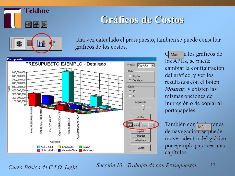 45 Curso Básico de C.I.O. Light Sección 10 - Trabajando con Presupuestos Gráficos de Costos Una vez calculado el presupuesto, también se puede consult
