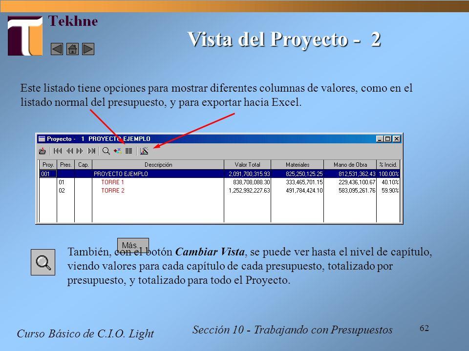 62 Curso Básico de C.I.O. Light Sección 10 - Trabajando con Presupuestos Vista del Proyecto - 2 Este listado tiene opciones para mostrar diferentes co