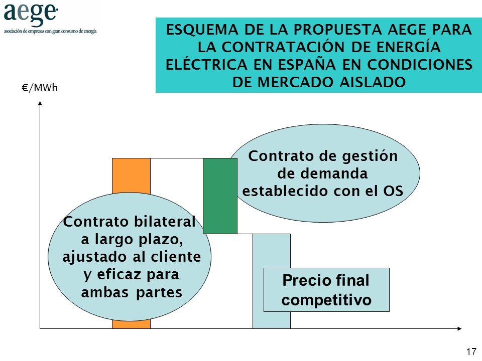 17 /MWh ESQUEMA DE LA PROPUESTA AEGE PARA LA CONTRATACIÓN DE ENERGÍA ELÉCTRICA EN ESPAÑA EN CONDICIONES DE MERCADO AISLADO Precio final competitivo Co