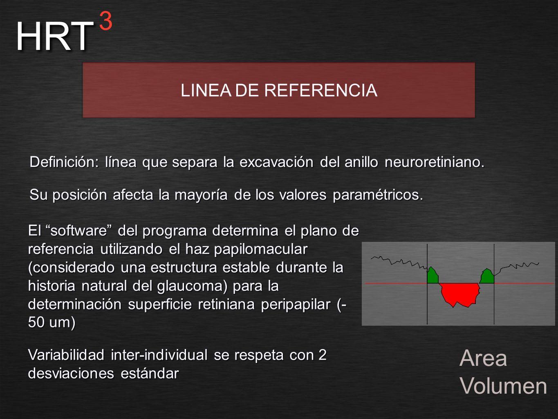 Definición: línea que separa la excavación del anillo neuroretiniano. Su posición afecta la mayoría de los valores paramétricos. Definición: línea que
