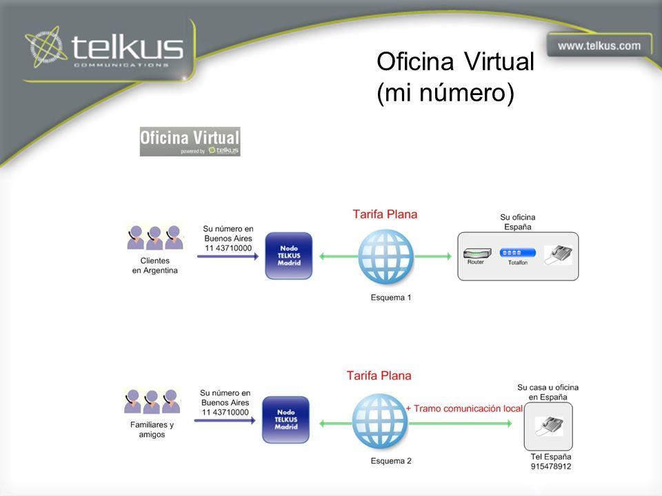 Oficina Virtual (mi número)