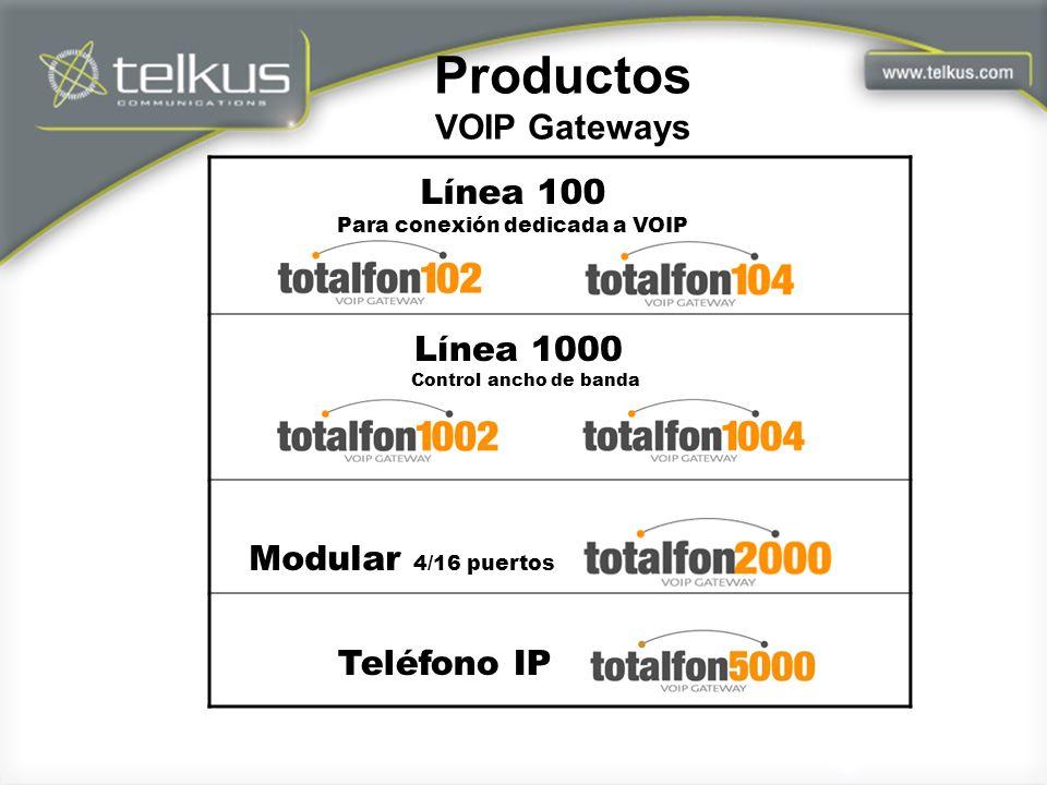 Línea 100 Para conexión dedicada a VOIP Línea 1000 Control ancho de banda Modular 4/16 puertos Teléfono IP Productos VOIP Gateways