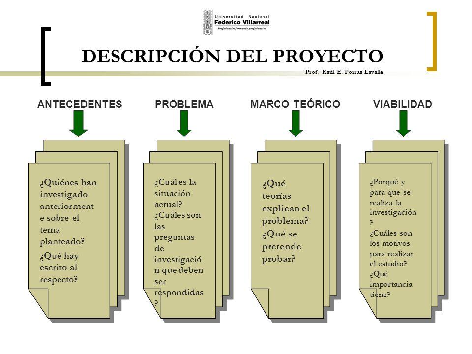 DESCRIPCIÓN DEL PROYECTO Prof. Raúl E. Porras Lavalle ANTECEDENTES PROBLEMA MARCO TEÓRICO VIABILIDAD ¿Quiénes han investigado anteriorment e sobre el