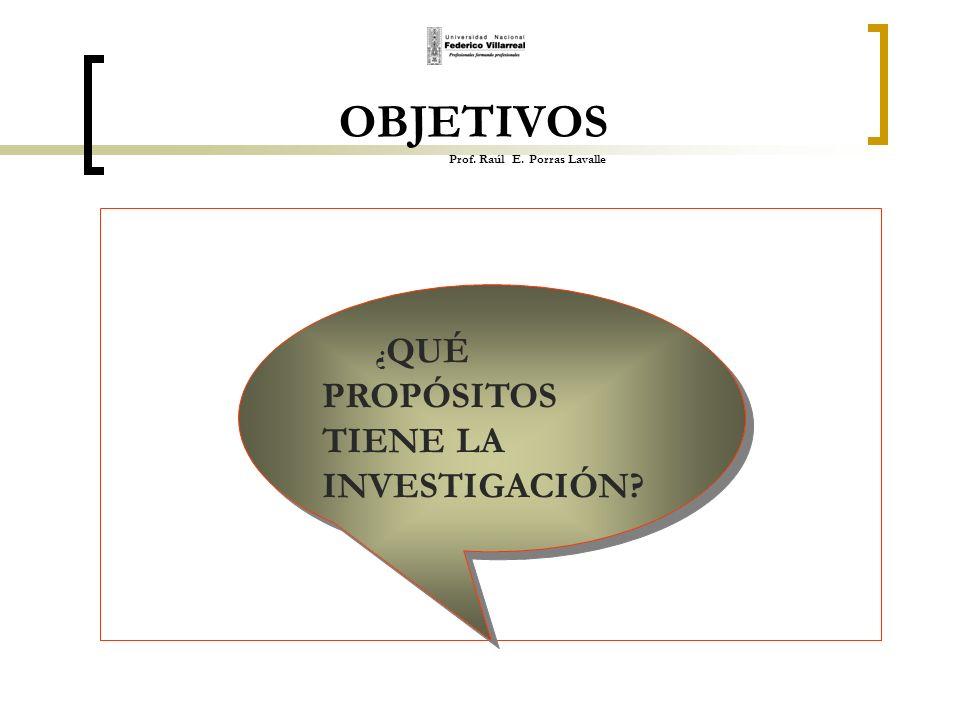 OBJETIVOS Prof. Raúl E. Porras Lavalle ¿ QUÉ PROPÓSITOS TIENE LA INVESTIGACIÓN? ¿ QUÉ PROPÓSITOS TIENE LA INVESTIGACIÓN?