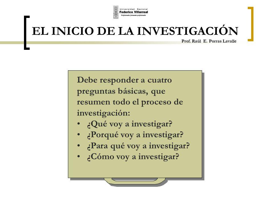 Prof. Raúl E. Porras Lavalle EL INICIO DE LA INVESTIGACIÓN Prof. Raúl E. Porras Lavalle Debe responder a cuatro preguntas básicas, que resumen todo el