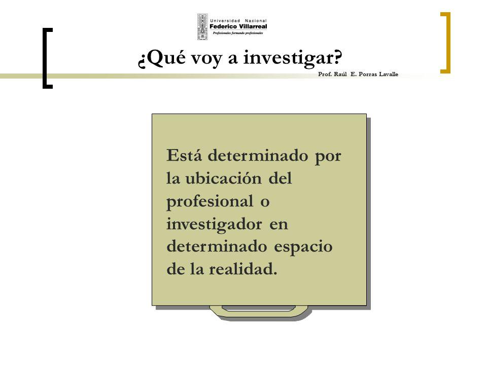 Prof. Raúl E. Porras Lavalle ¿Qué voy a investigar? Prof. Raúl E. Porras Lavalle Está determinado por la ubicación del profesional o investigador en d