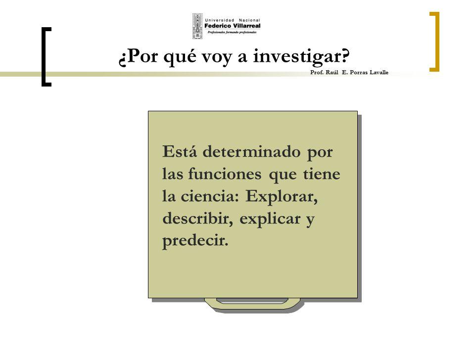 Prof. Raúl E. Porras Lavalle ¿Por qué voy a investigar? Prof. Raúl E. Porras Lavalle Está determinado por las funciones que tiene la ciencia: Explorar