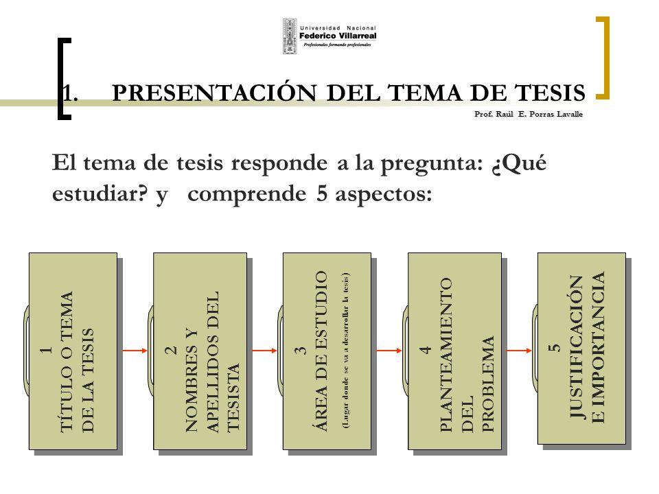 Prof. Raúl E. Porras Lavalle 1.PRESENTACIÓN DEL TEMA DE TESIS Prof. Raúl E. Porras Lavalle El tema de tesis responde a la pregunta: ¿Qué estudiar? y c