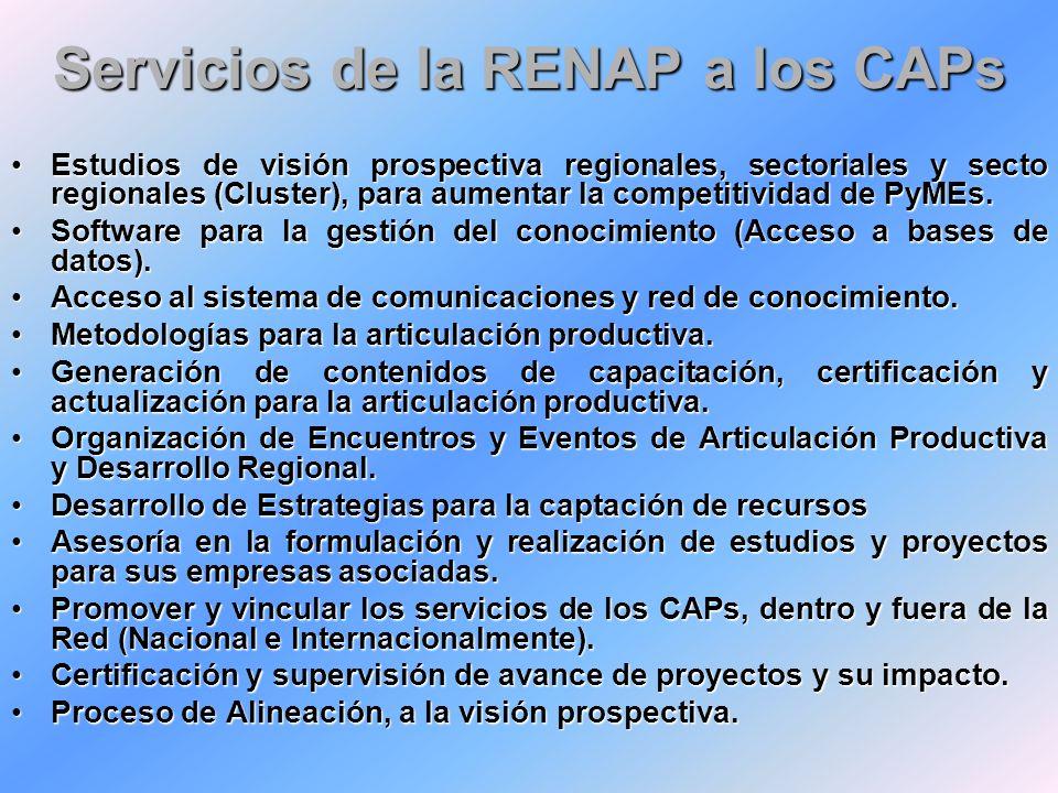 Servicios de la RENAP a los CAPs Estudios de visión prospectiva regionales, sectoriales y secto regionales (Cluster), para aumentar la competitividad