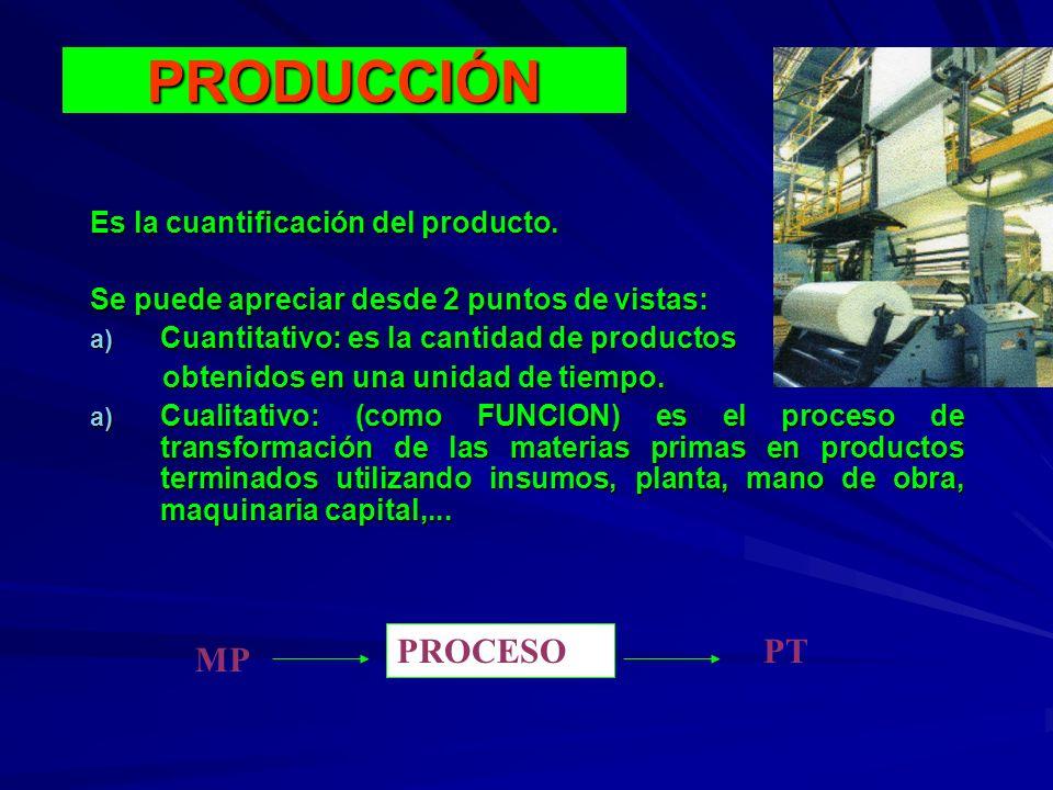 PRODUCCIÓN Es la cuantificación del producto. Se puede apreciar desde 2 puntos de vistas: a) Cuantitativo: es la cantidad de productos obtenidos en un