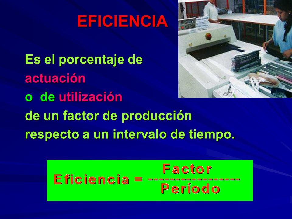 EFICIENCIA Es el porcentaje de actuación o de utilización de un factor de producción respecto a un intervalo de tiempo.