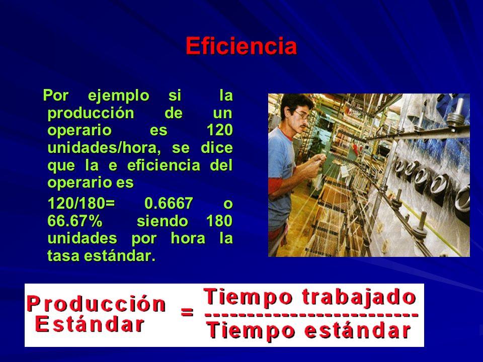 Eficiencia Por ejemplo si la producción de un operario es 120 unidades/hora, se dice que la e eficiencia del operario es Por ejemplo si la producción