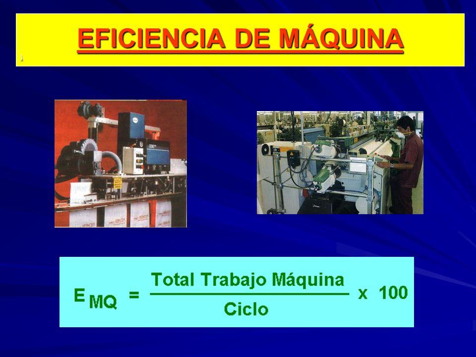 EFICIENCIA DE MÁQUINA \