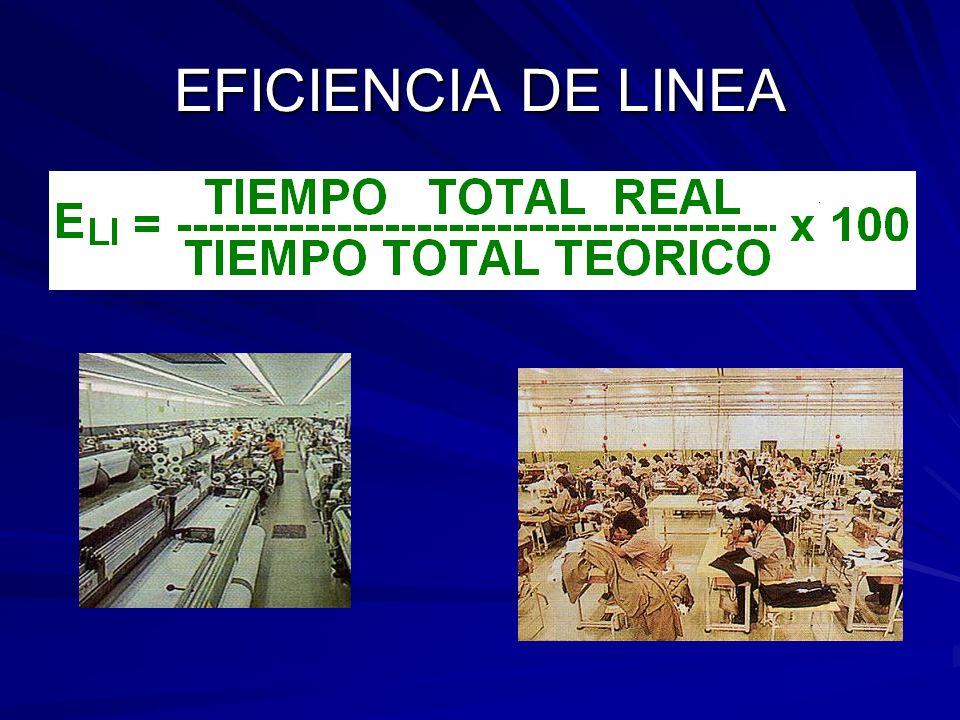 EFICIENCIA DE LINEA