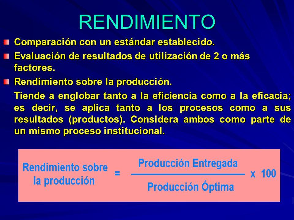 RENDIMIENTO Comparación con un estándar establecido. Evaluación de resultados de utilización de 2 o más factores. Rendimiento sobre la producción. Tie