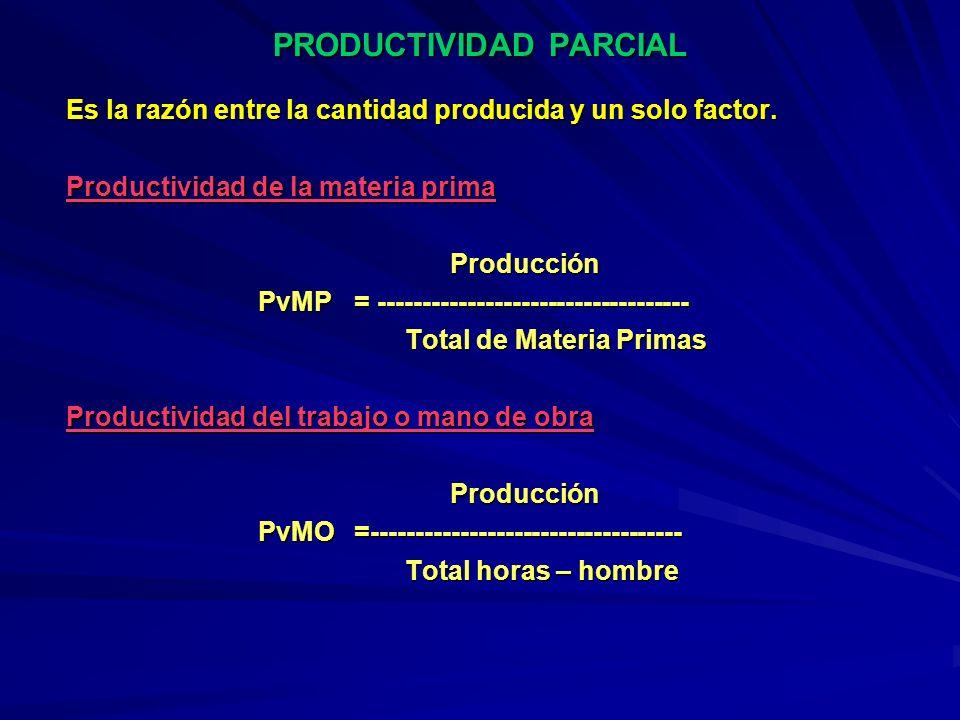 PRODUCTIVIDAD PARCIAL Es la razón entre la cantidad producida y un solo factor. Productividad de la materia prima Producción PvMP= -------------------