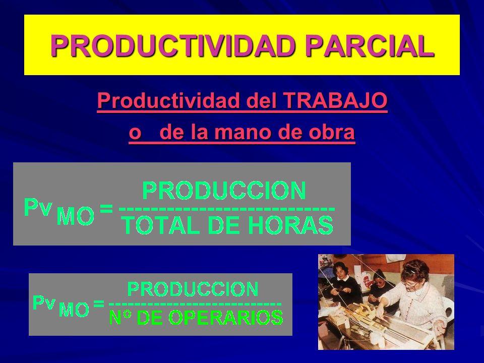 Productividad del TRABAJO o de la mano de obra PRODUCTIVIDAD PARCIAL