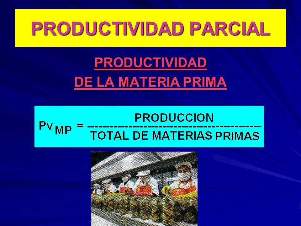 PRODUCTIVIDAD DE LA MATERIA PRIMA PRODUCTIVIDAD PARCIAL