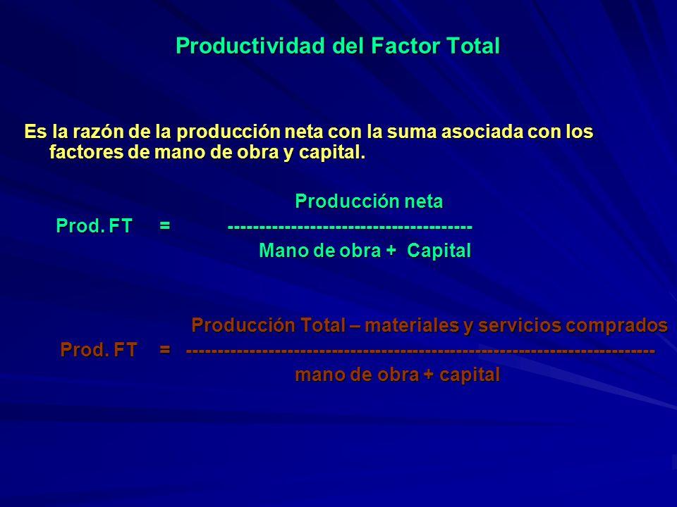 Productividad del Factor Total Es la razón de la producción neta con la suma asociada con los factores de mano de obra y capital. Producción neta Prod