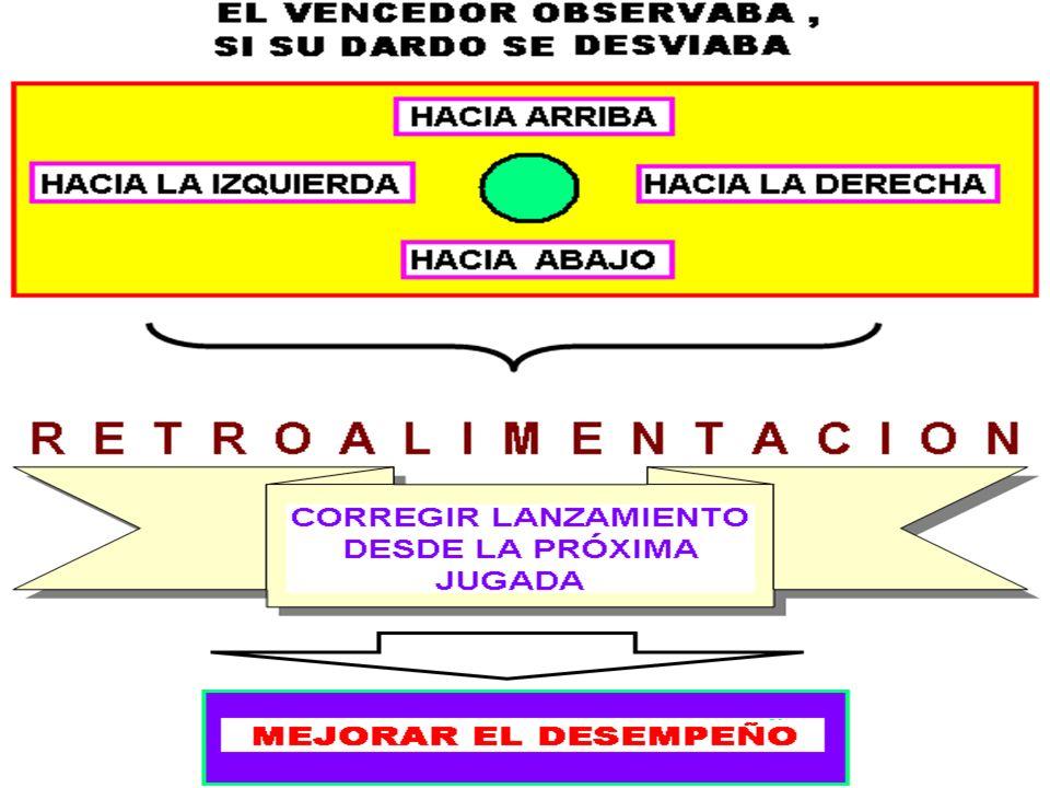 EFICIENCIA u N TRABAJADOR EFICIENTE DEBE UTILIZAR MATERIALESMÍNIMO DESPEDICIO TIEMPOMÍNIMO POSIBLE CALIDAD SIN DETERIORAR PRODUCTOS SERVICIOSCANTIDADES NECESARIAS ( agua, electricidad, gas, etc) MEDIOS TECNOLÓGICOS NO SE DETERIOREN MÁS DE LO NORMAL (máquinas, herramientas, equipos )