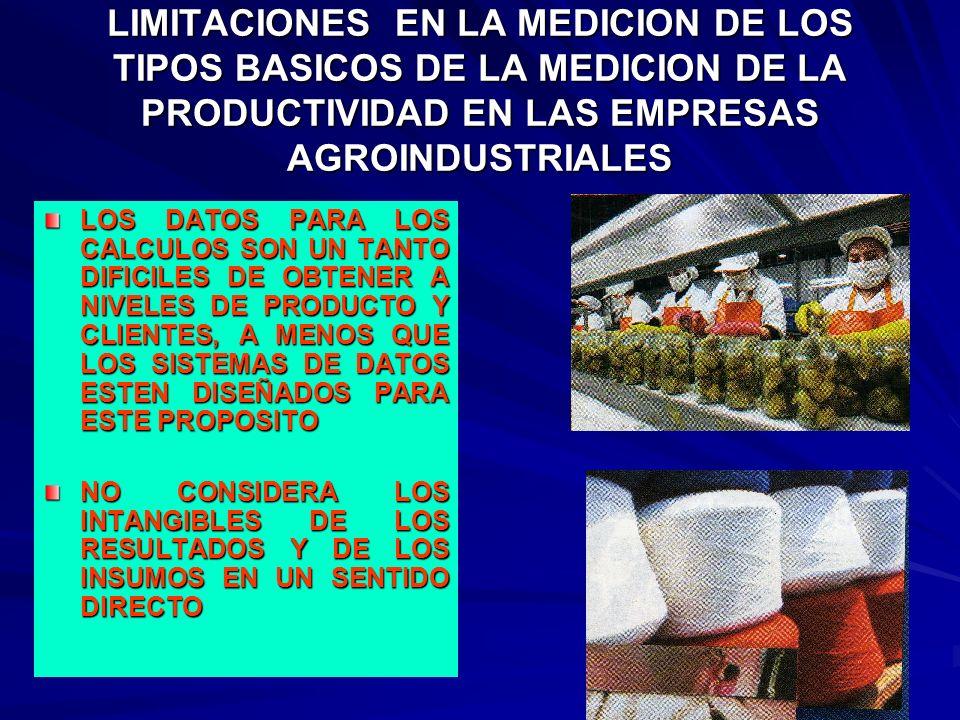LIMITACIONES EN LA MEDICION DE LOS TIPOS BASICOS DE LA MEDICION DE LA PRODUCTIVIDAD EN LAS EMPRESAS AGROINDUSTRIALES LOS DATOS PARA LOS CALCULOS SON U