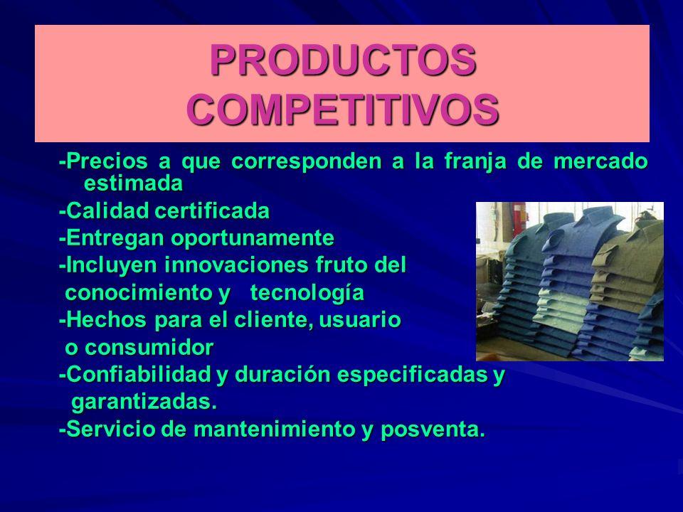 PRODUCTOS COMPETITIVOS -Precios a que corresponden a la franja de mercado estimada -Calidad certificada -Entregan oportunamente -Incluyen innovaciones