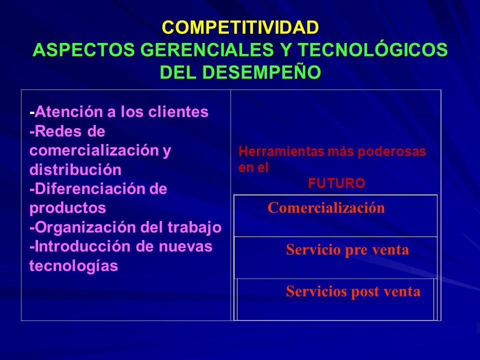 COMPETITIVIDAD ASPECTOS GERENCIALES Y TECNOLÓGICOS DEL DESEMPEÑO -Atención a los clientes -Redes de comercialización y distribución -Diferenciación de