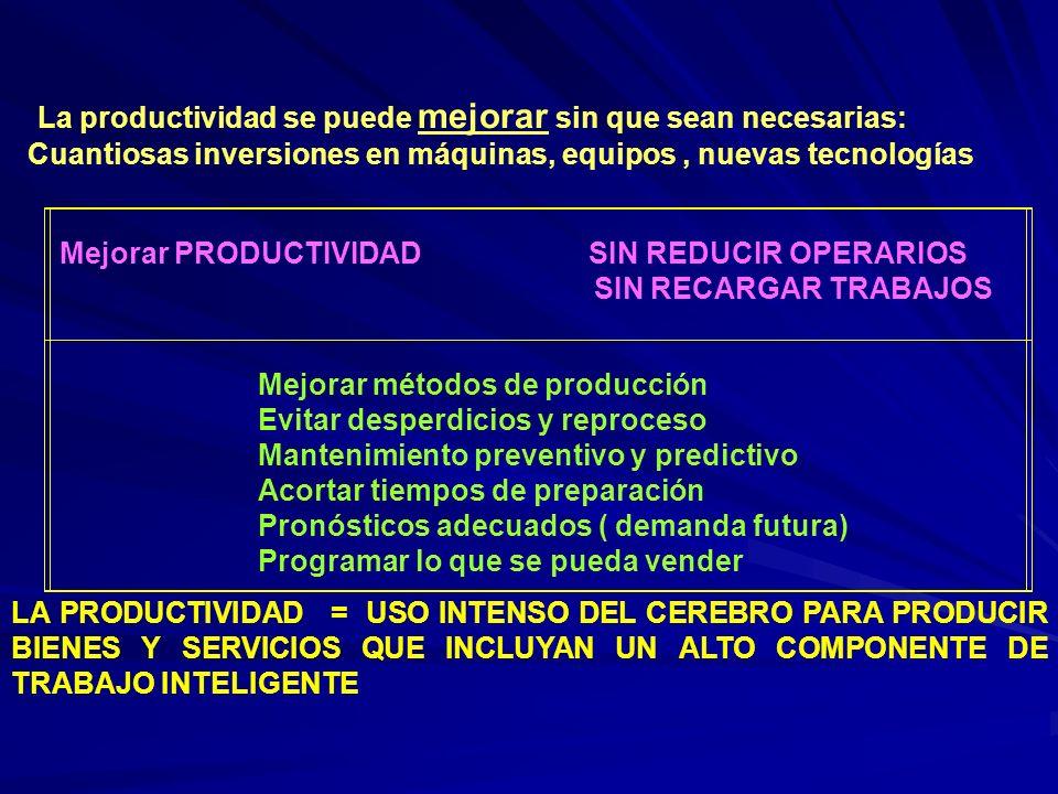 La productividad se puede mejorar sin que sean necesarias: Cuantiosas inversiones en máquinas, equipos, nuevas tecnologías Mejorar PRODUCTIVIDAD SIN R