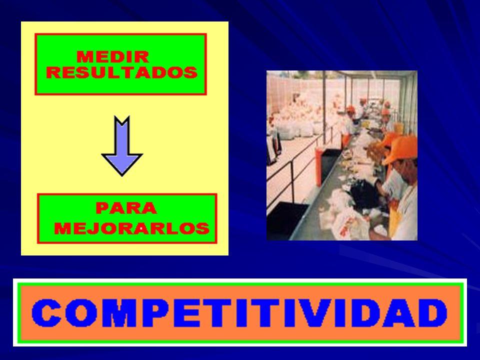 C ij p ij = ---------------- CEM PTE = p ij x PP ij Por definición: C ij p ij = --------- C ij j Cij j C ij p ij x p i = ------------ ---------- CEM Cij j C ij j p i = ------------ CEM Por lo tanto: ( 9 ) (8)