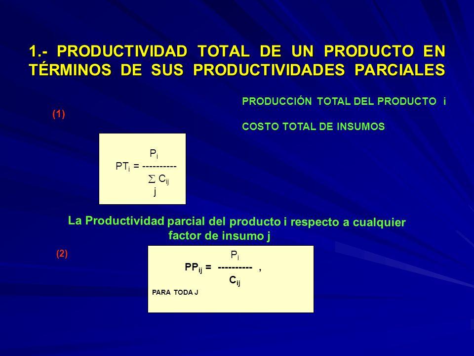 1.- PRODUCTIVIDAD TOTAL DE UN PRODUCTO EN TÉRMINOS DE SUS PRODUCTIVIDADES PARCIALES 1.- PRODUCTIVIDAD TOTAL DE UN PRODUCTO EN TÉRMINOS DE SUS PRODUCTI