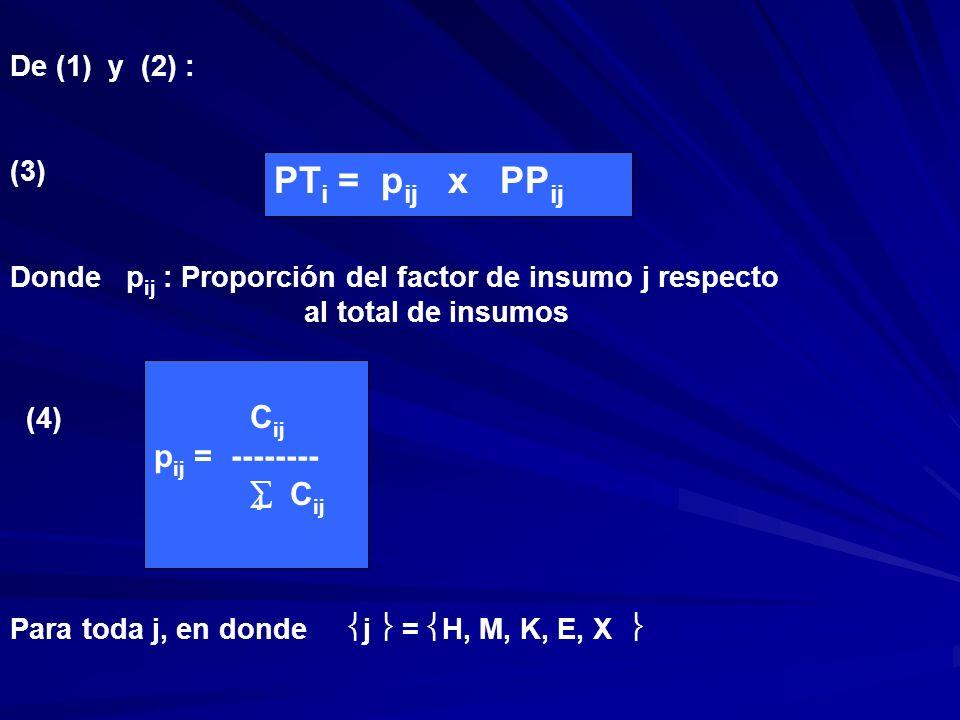 PT i = p ij x PP ij C ij p ij = -------- C ij De (1) y (2) : (3) Donde p ij : Proporción del factor de insumo j respecto al total de insumos (4) Para