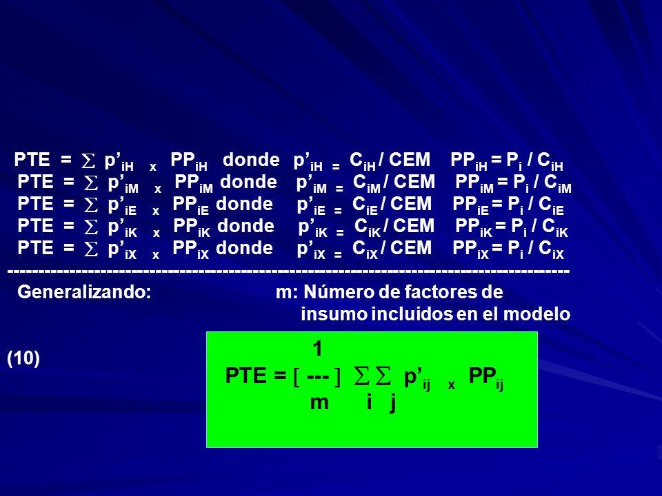 PTE = p iH x PP iH donde p iH = C iH / CEM PP iH = P i / C iH PTE = p iM x PP iM donde p iM = C iM / CEM PP iM = P i / C iM PTE = p iE x PP iE donde p