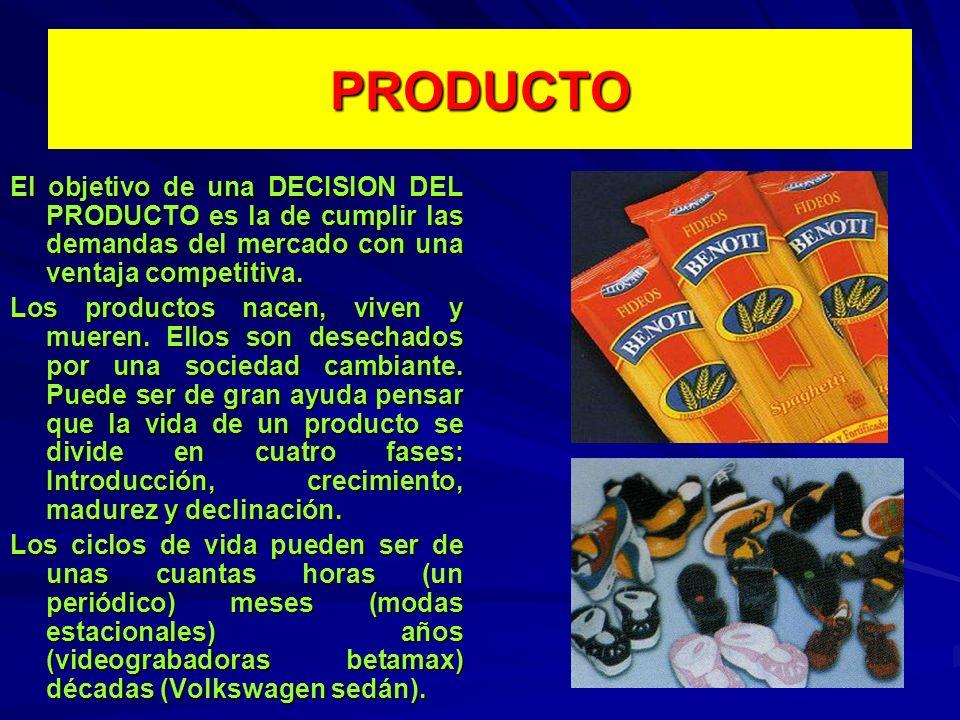 PRODUCTO El objetivo de una DECISION DEL PRODUCTO es la de cumplir las demandas del mercado con una ventaja competitiva. Los productos nacen, viven y