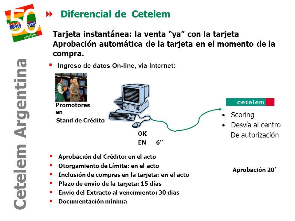 Ingreso de datos On-line, vía Internet: Scoring Desvía al centro De autorización Aprobación 20 Aprobación del Crédito: en el acto Otorgamiento de Lími