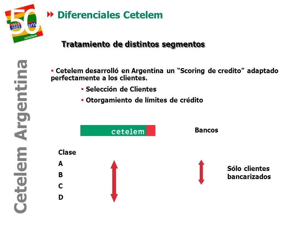 Diferenciales Cetelem Cetelem desarrolló en Argentina un Scoring de credito adaptado perfectamente a los clientes. Selección de Clientes Otorgamiento