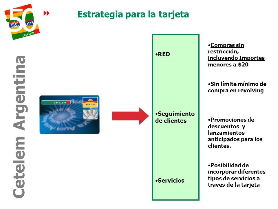 RED Seguimiento de clientes Servicios Compras sin restricción, incluyendo Importes menores a $20 Sin límite mínimo de compra en revolving Promociones