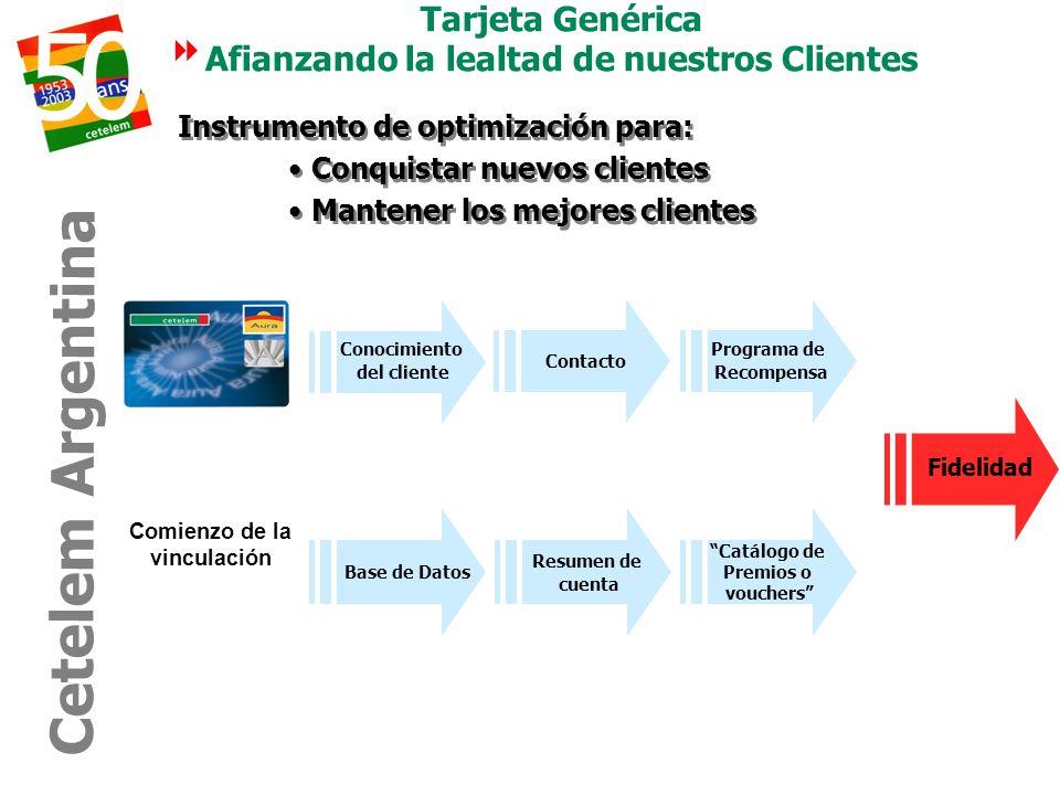 Instrumento de optimización para: Conquistar nuevos clientes Mantener los mejores clientes Instrumento de optimización para: Conquistar nuevos cliente