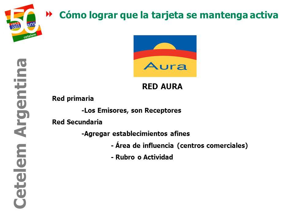 Cómo lograr que la tarjeta se mantenga activa RED AURA Red primaria -Los Emisores, son Receptores Red Secundaria -Agregar establecimientos afines - Ár