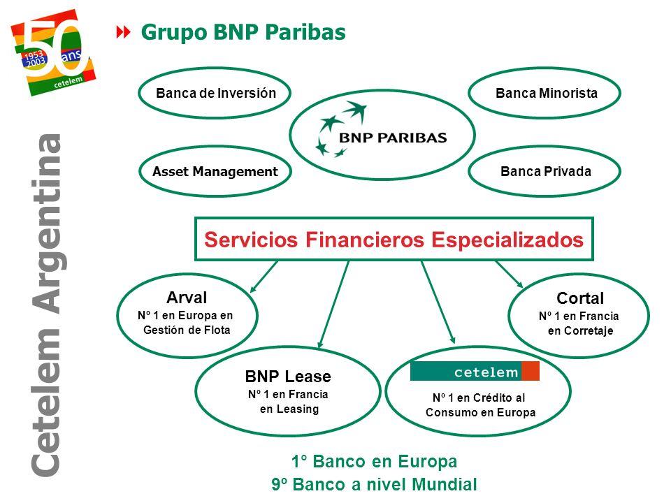 Grupo BNP Paribas 1° Banco en Europa 9º Banco a nivel Mundial Banca MinoristaBanca PrivadaBanca de Inversión Asset Management Servicios Financieros Es